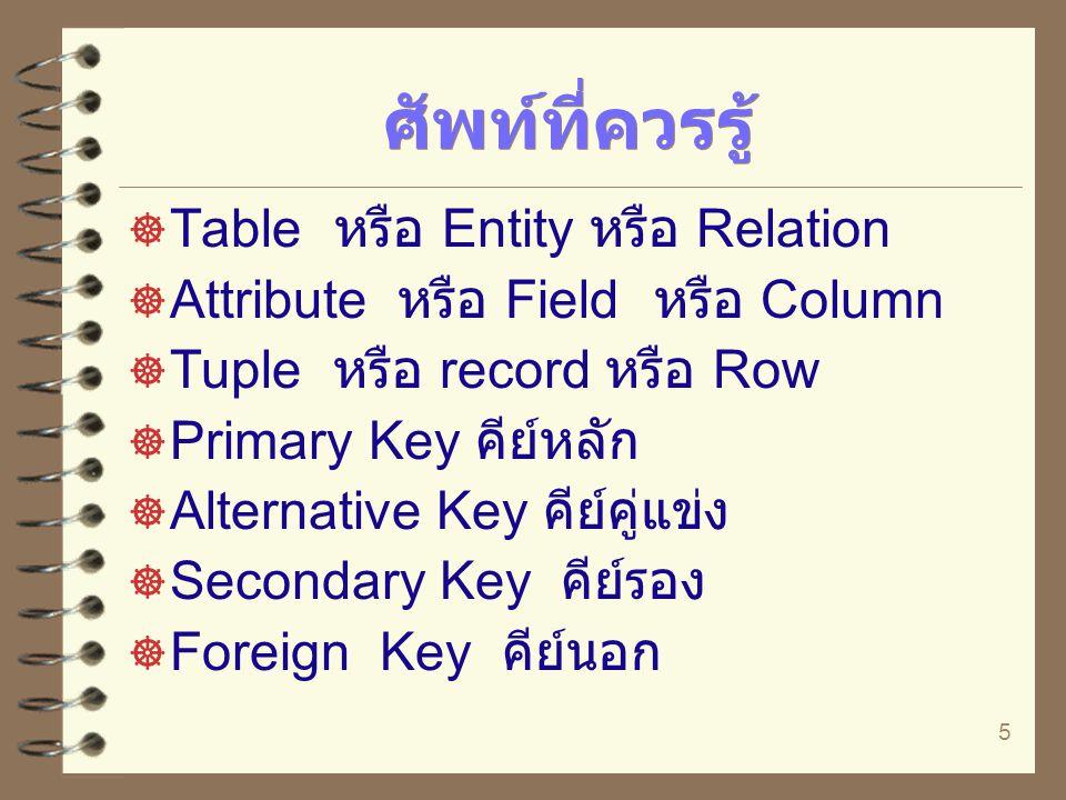 ศัพท์ที่ควรรู้ Table หรือ Entity หรือ Relation