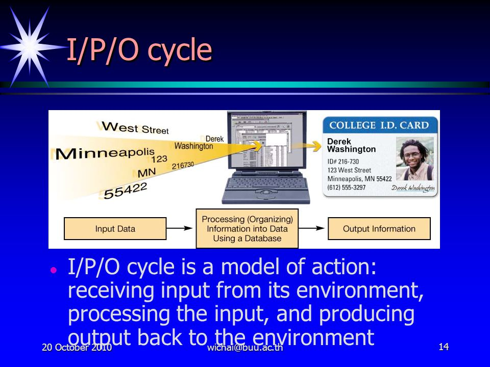 I/P/O cycle