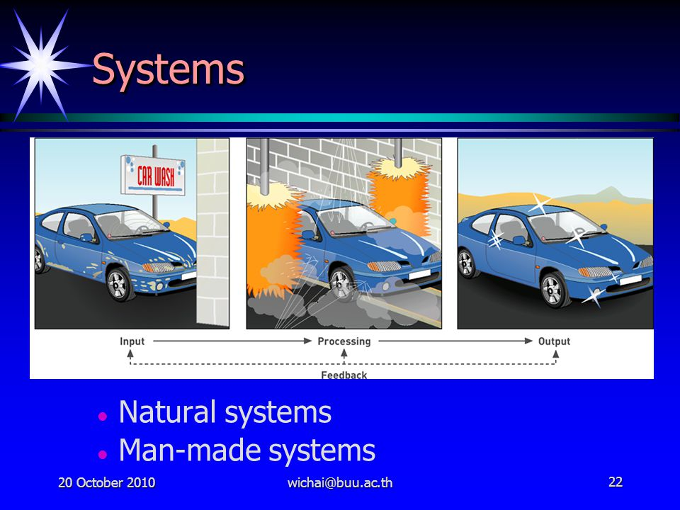 Systems Natural systems Man-made systems 20 October 2010