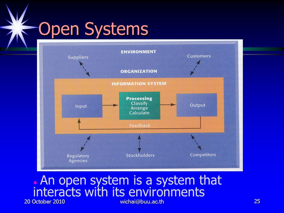 Open Systems An open system is a system that interacts with its environments.