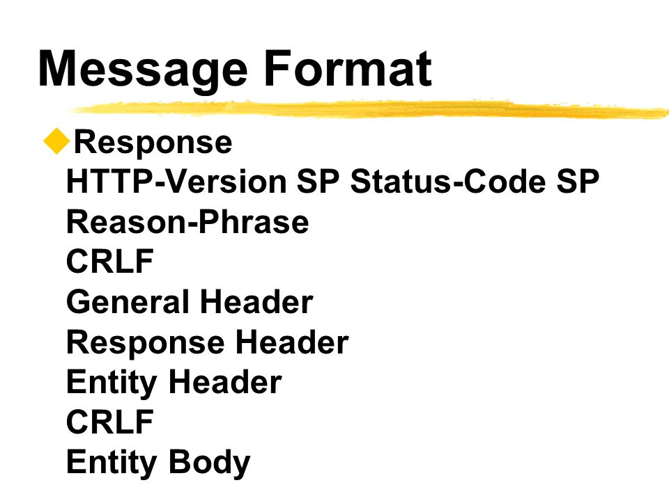 Message Format Response HTTP-Version SP Status-Code SP Reason-Phrase CRLF General Header Response Header Entity Header CRLF Entity Body.