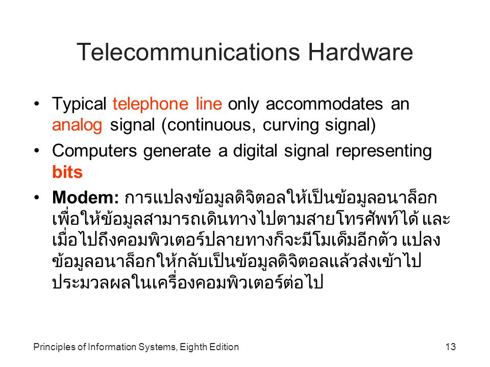 Telecommunications Hardware