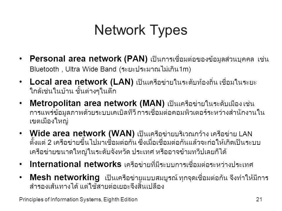 Network Types Personal area network (PAN) เป็นการเชื่อมต่อของข้อมูลส่วนบุคคล เช่น Bluetooth , Ultra Wide Band (ระยะประมาณไม่เกิน1m)