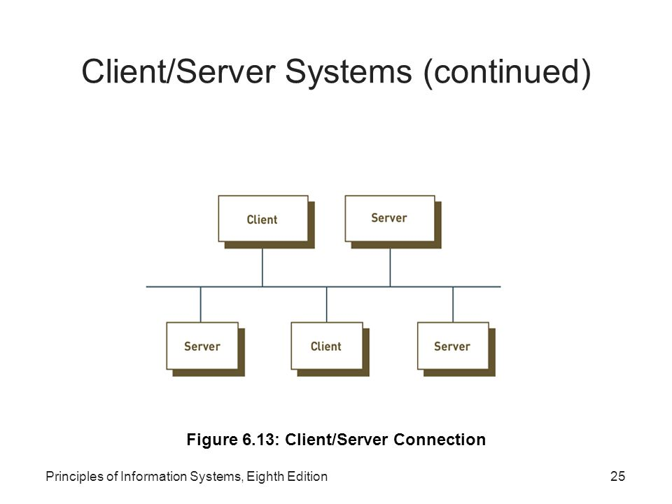 Client/Server Systems (continued)‏