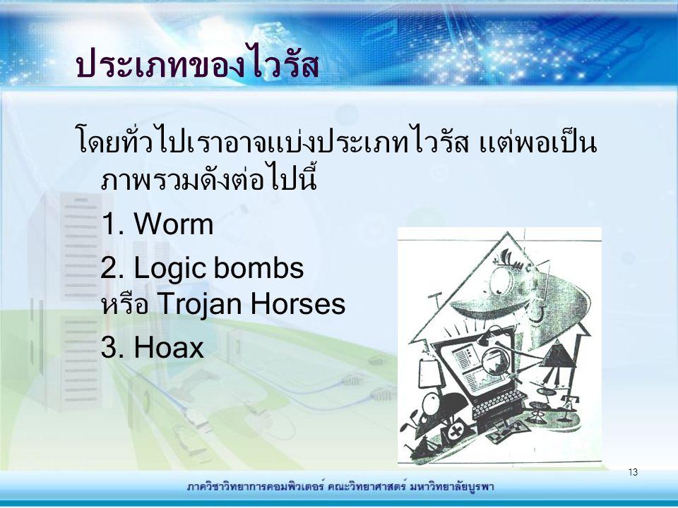 ประเภทของไวรัส โดยทั่วไปเราอาจแบ่งประเภทไวรัส แต่พอเป็นภาพรวมดังต่อไปนี้ 1. Worm. 2. Logic bombs หรือ Trojan Horses.