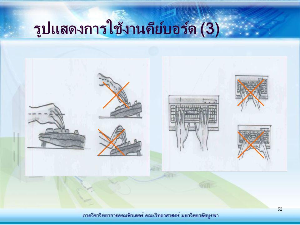 รูปแสดงการใช้งานคีย์บอร์ด (3)