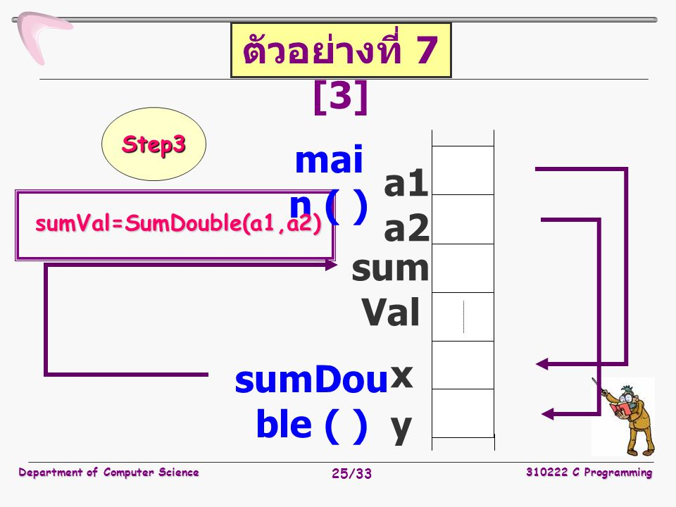 sumVal=SumDouble(a1,a2)