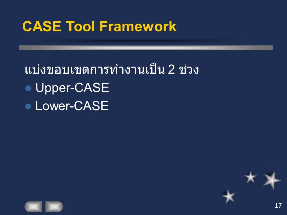 CASE Tool Framework แบ่งขอบเขตการทำงานเป็น 2 ช่วง Upper-CASE