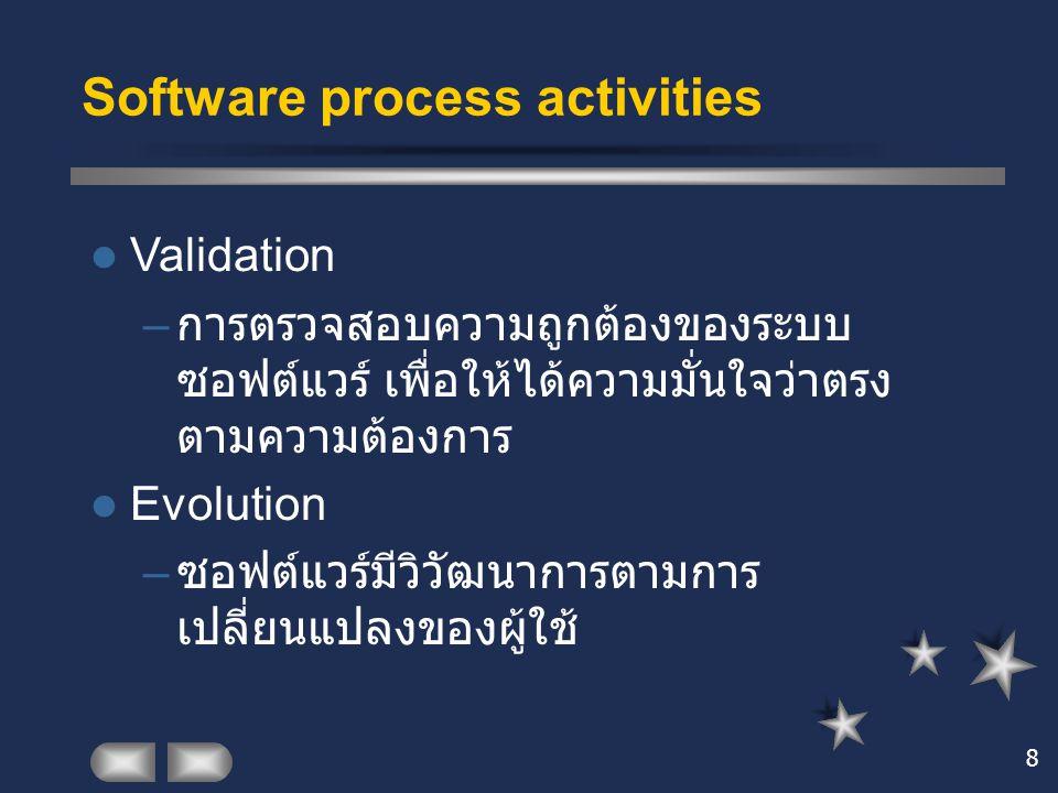 Software process activities