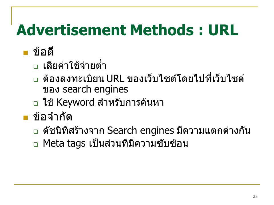 Advertisement Methods : URL
