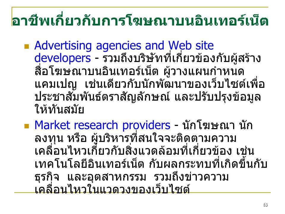 อาชีพเกี่ยวกับการโฆษณาบนอินเทอร์เน็ต