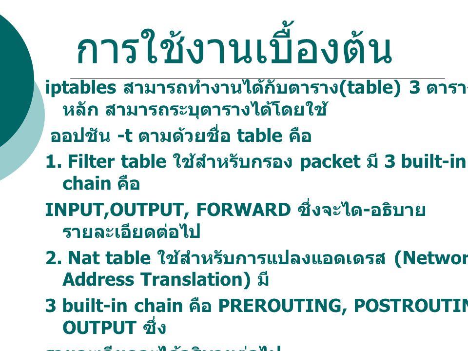 การใช้งานเบื้องต้น iptables สามารถทำงานได้กับตาราง(table) 3 ตารางหลัก สามารถระบุตารางได้โดยใช้ ออปชัน -t ตามด้วยชื่อ table คือ.