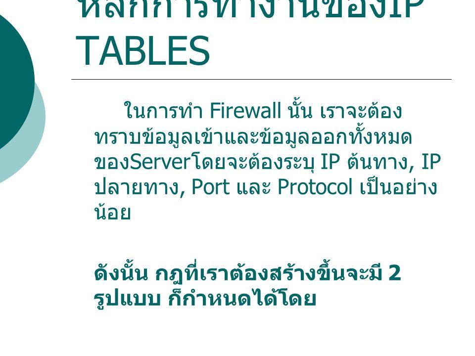 หลักการทำงานของIP TABLES