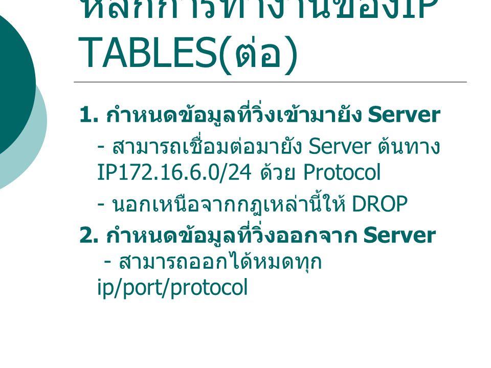 หลักการทำงานของIP TABLES(ต่อ)