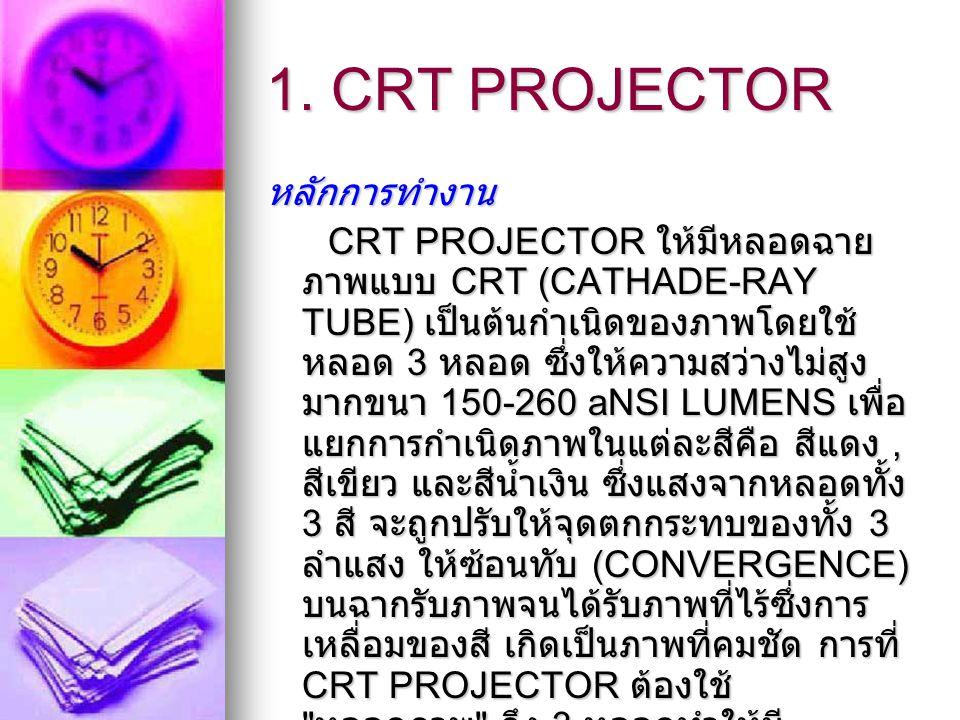 1. CRT PROJECTOR หลักการทำงาน