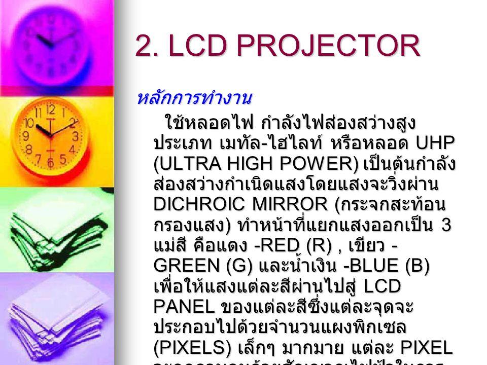 2. LCD PROJECTOR หลักการทำงาน