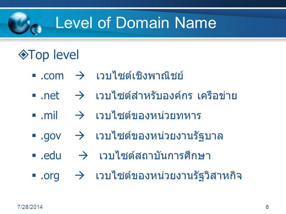 Level of Domain Name Top level .com  เวบไซต์เชิงพาณิชย์