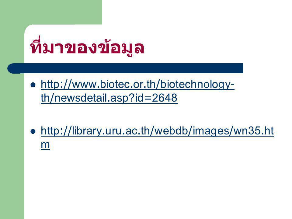 ที่มาของข้อมูล http://www.biotec.or.th/biotechnology-th/newsdetail.asp id=2648.
