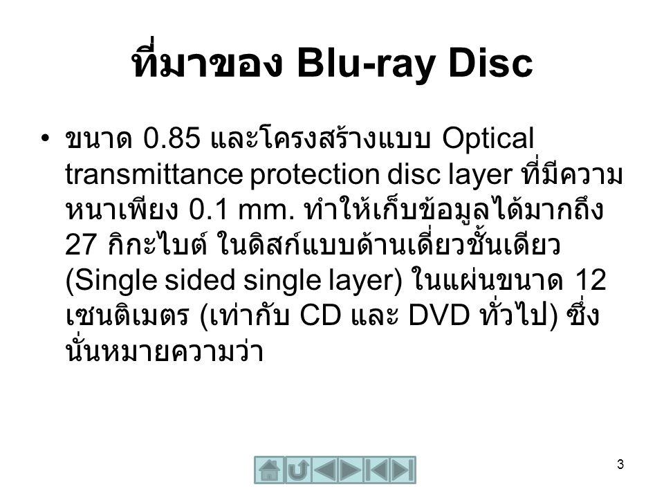 ที่มาของ Blu-ray Disc