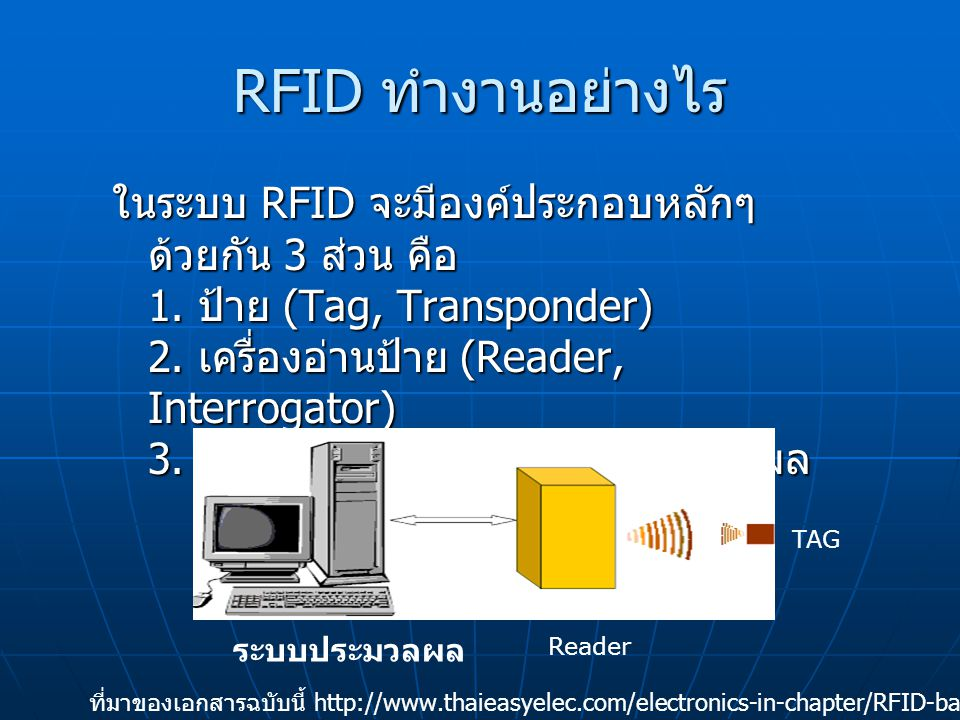 RFID ทำงานอย่างไร