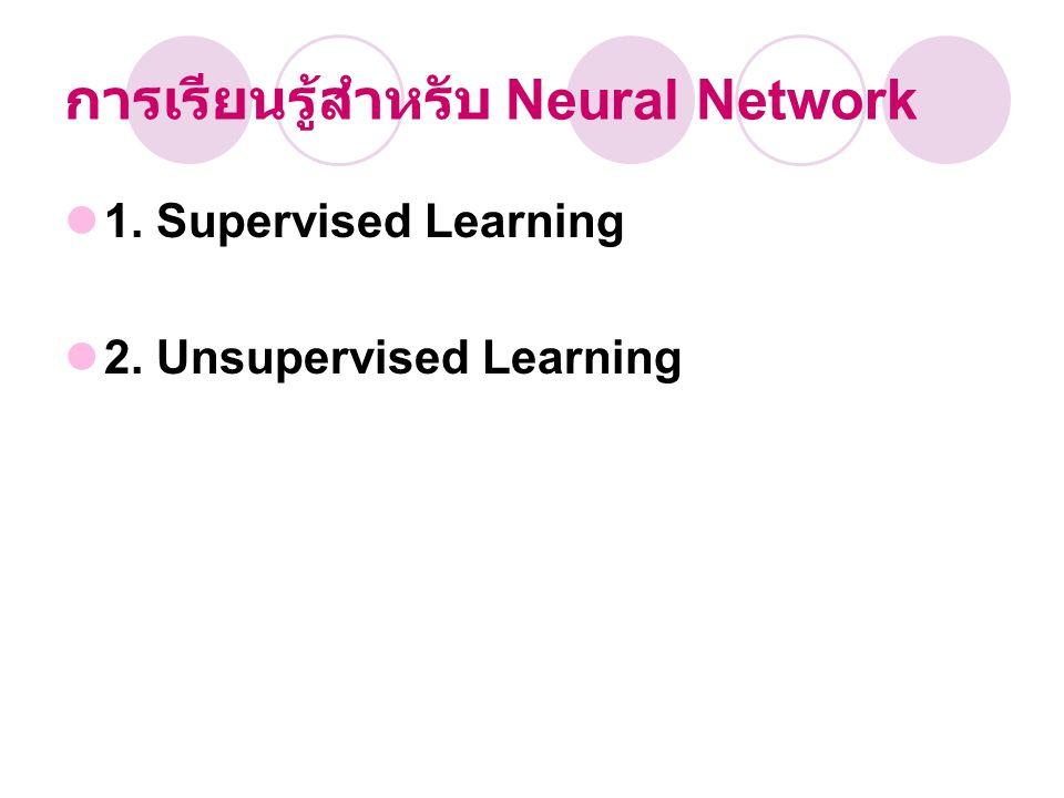 การเรียนรู้สำหรับ Neural Network