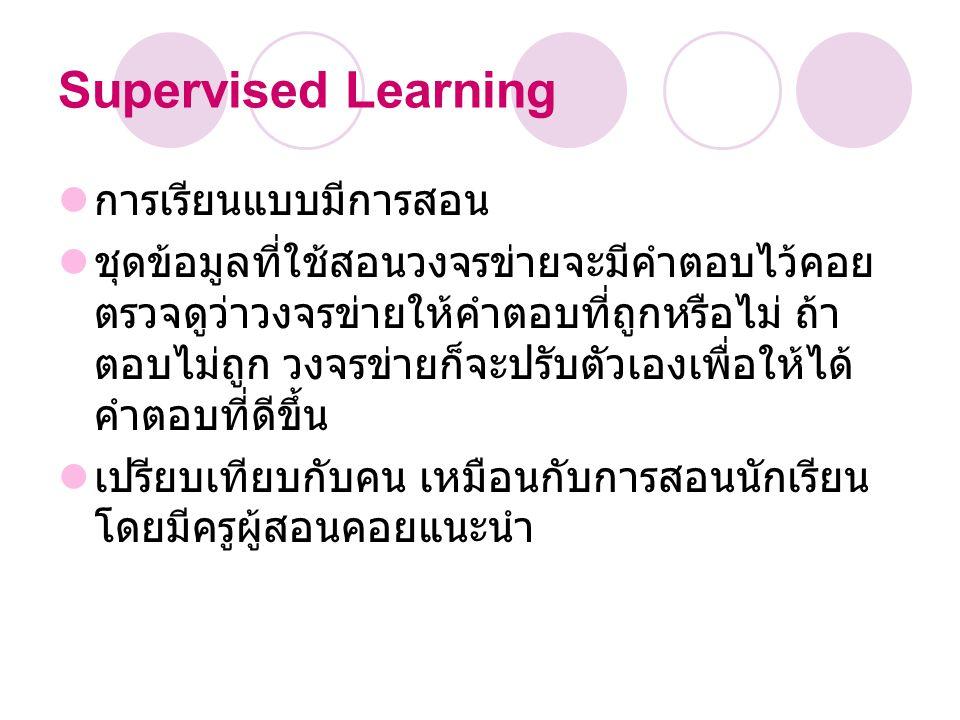 Supervised Learning การเรียนแบบมีการสอน