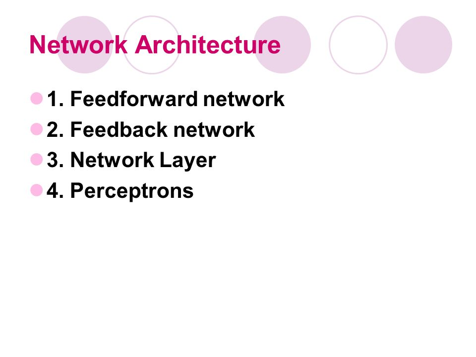 Network Architecture 1. Feedforward network 2. Feedback network