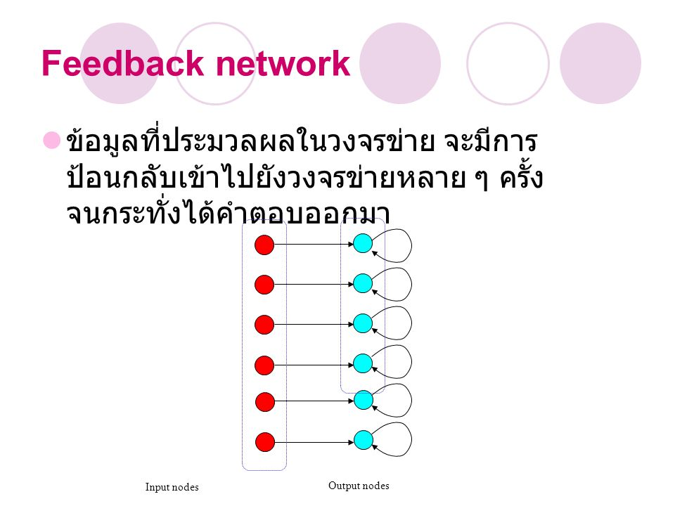 Feedback network ข้อมูลที่ประมวลผลในวงจรข่าย จะมีการป้อนกลับเข้าไปยังวงจรข่ายหลาย ๆ ครั้ง จนกระทั่งได้คำตอบออกมา.