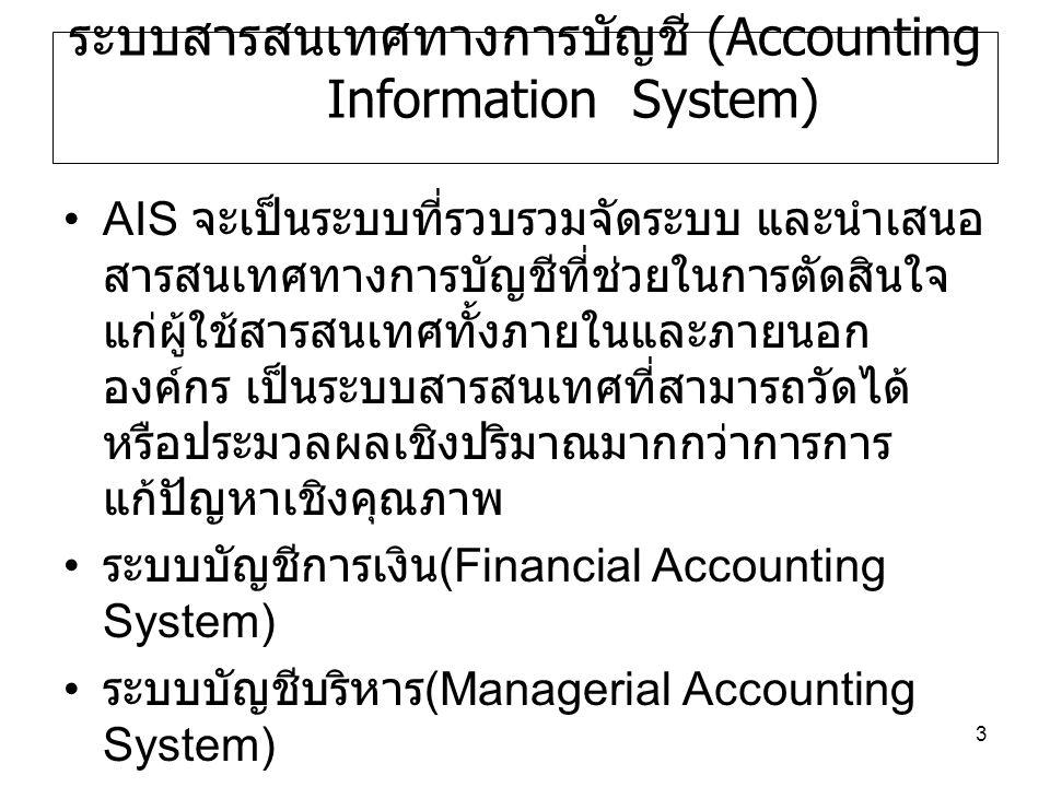 ระบบสารสนเทศทางการบัญชี (Accounting Information System)