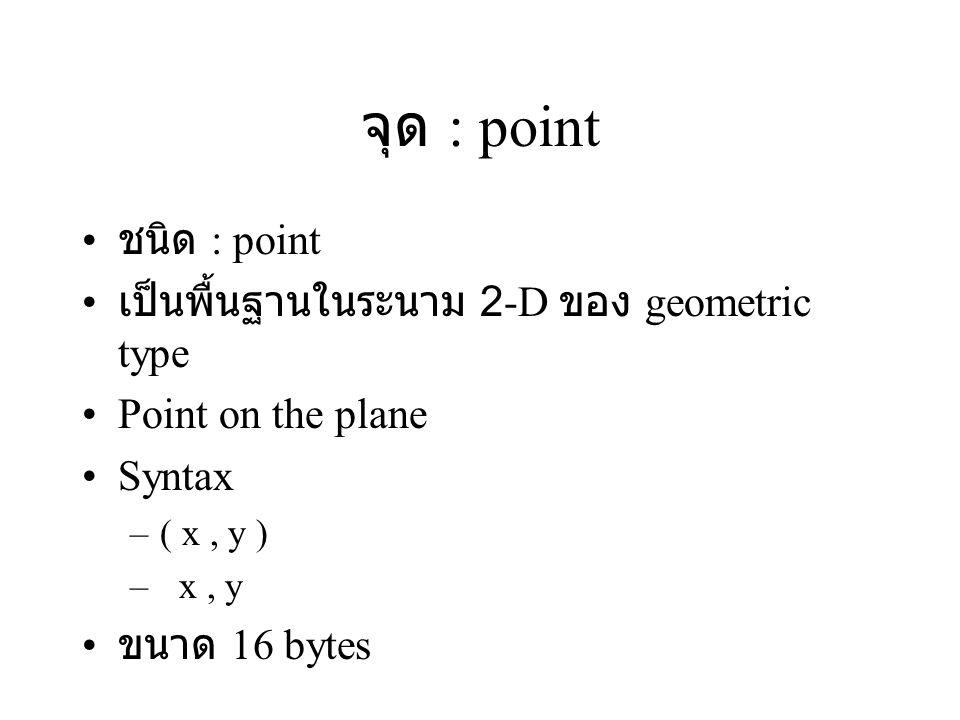 จุด : point ชนิด : point เป็นพื้นฐานในระนาม 2-D ของ geometric type