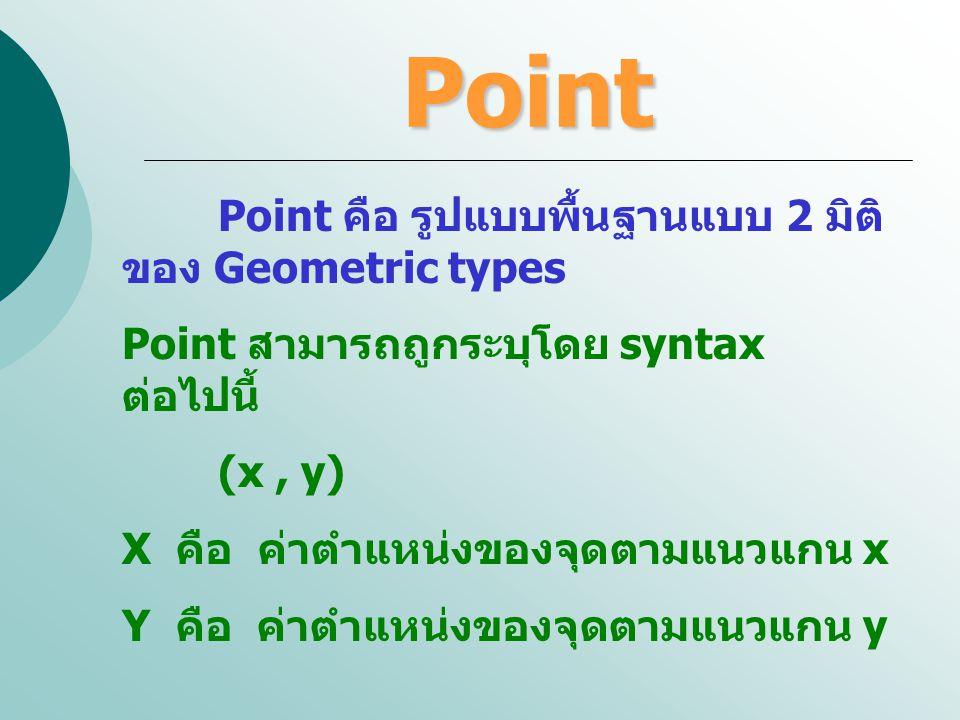 Point Point คือ รูปแบบพื้นฐานแบบ 2 มิติ ของ Geometric types