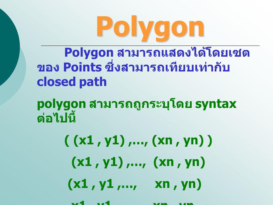 Polygon Polygon สามารถแสดงได้โดยเซตของ Points ซึ่งสามารถเทียบเท่ากับ closed path. polygon สามารถถูกระบุโดย syntax ต่อไปนี้