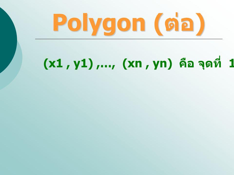 Polygon (ต่อ) (x1 , y1) ,…, (xn , yn) คือ จุดที่ 1 ถึง จุดที่ n