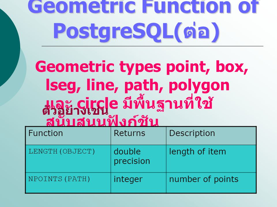 Geometric Function of PostgreSQL(ต่อ)