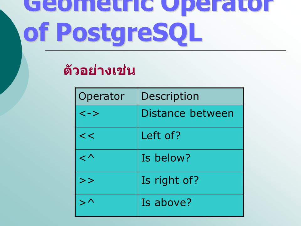 Geometric Operator of PostgreSQL