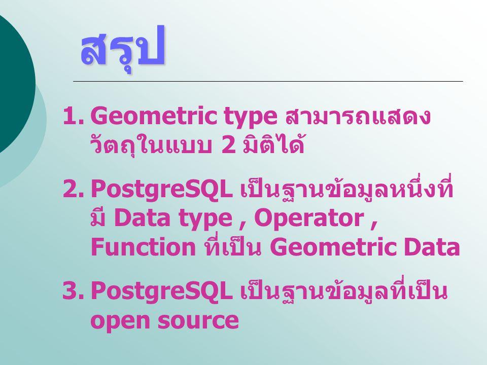 สรุป 1. Geometric type สามารถแสดงวัตถุในแบบ 2 มิติได้