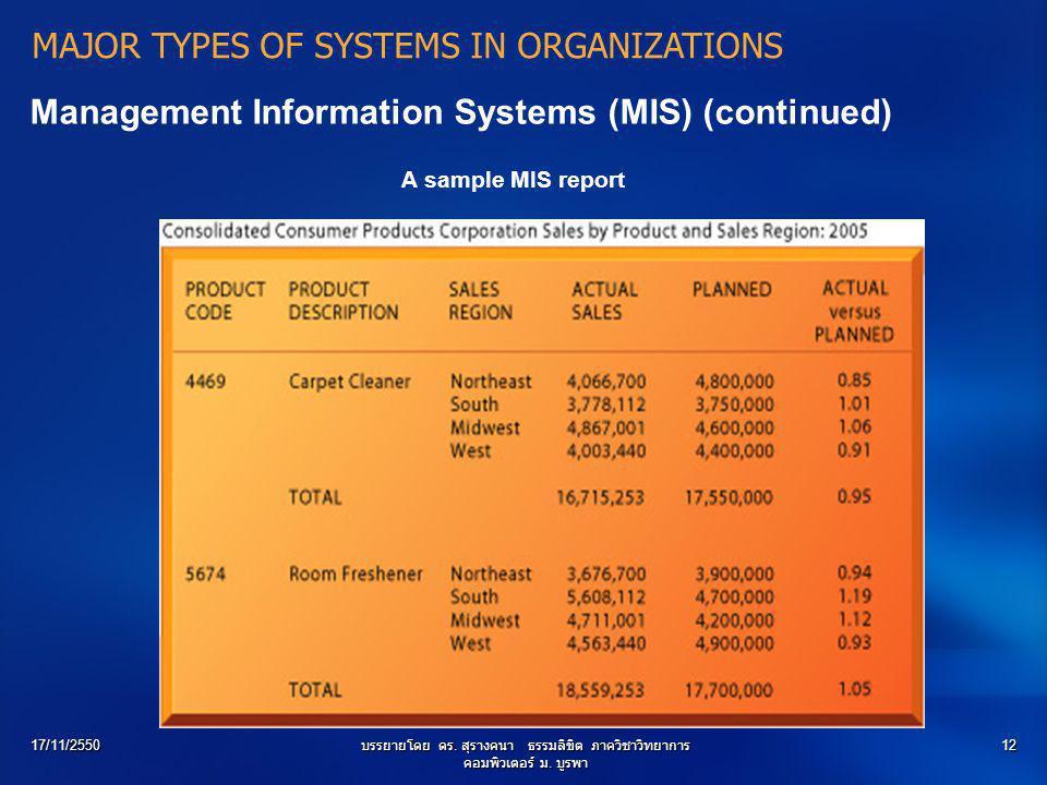 บรรยายโดย ดร. สุรางคนา ธรรมลิขิต ภาควิชาวิทยาการคอมพิวเตอร์ ม. บูรพา