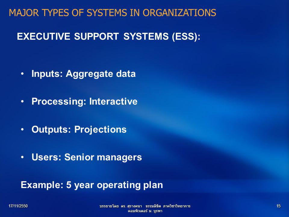 EXECUTIVE SUPPORT SYSTEMS (ESS):