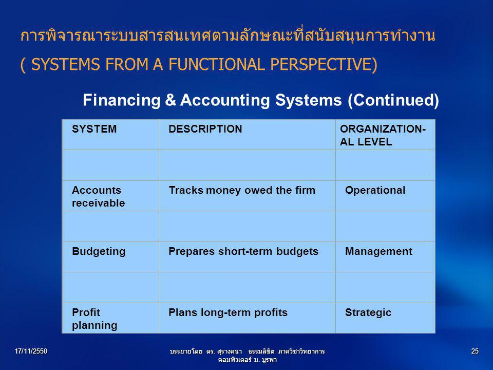 Financing & Accounting Systems (Continued)