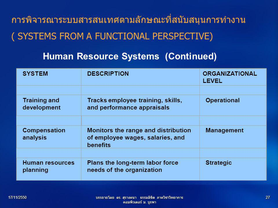 Human Resource Systems (Continued)