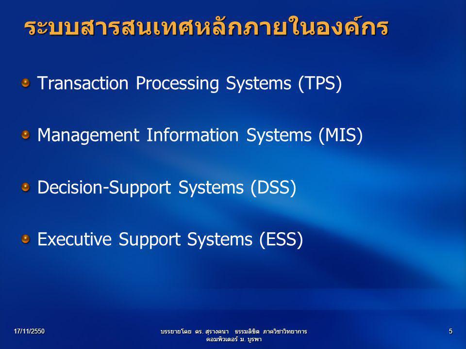 ระบบสารสนเทศหลักภายในองค์กร