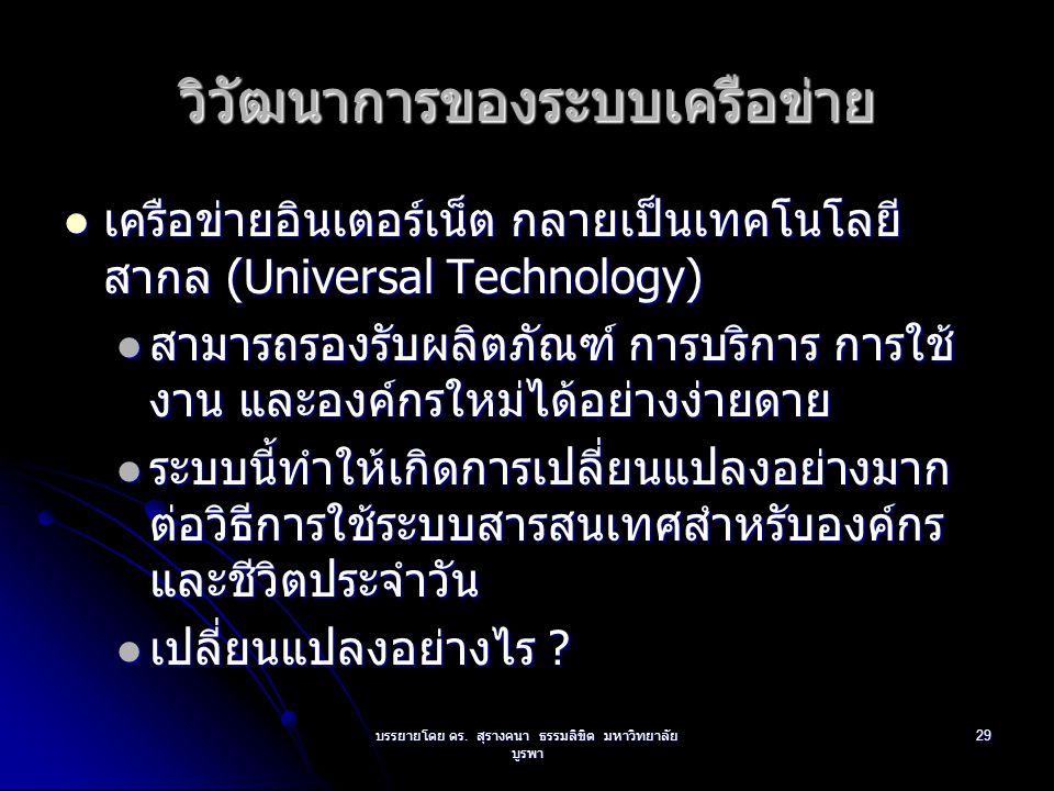 วิวัฒนาการของระบบเครือข่าย