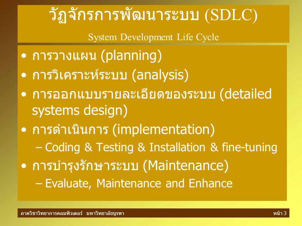 วัฏจักรการพัฒนาระบบ (SDLC) System Development Life Cycle