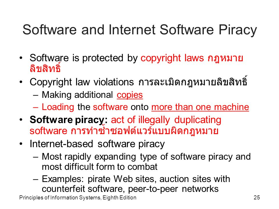 Software and Internet Software Piracy