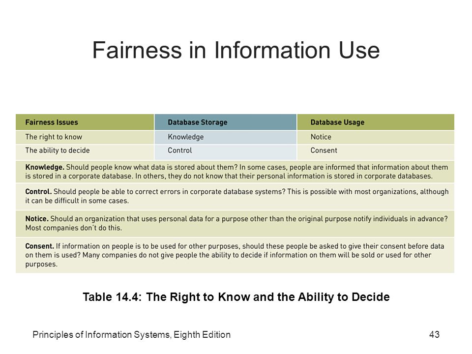 Fairness in Information Use