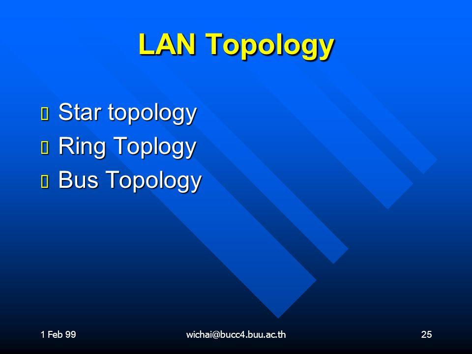 LAN Topology Star topology Ring Toplogy Bus Topology 1 Feb 99