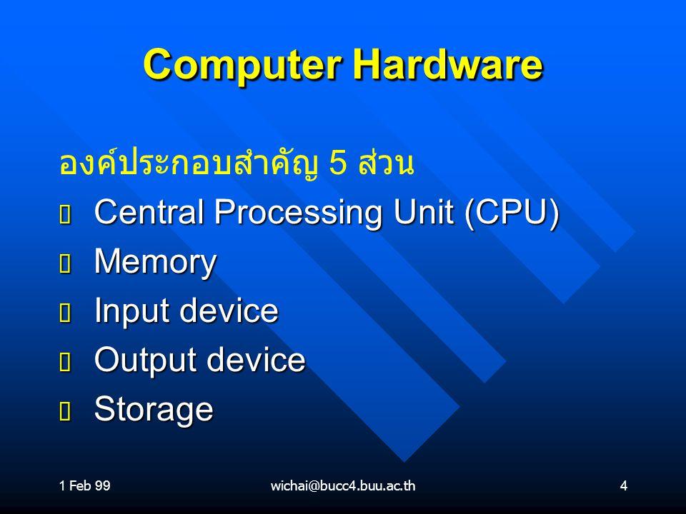 Computer Hardware องค์ประกอบสำคัญ 5 ส่วน Central Processing Unit (CPU)