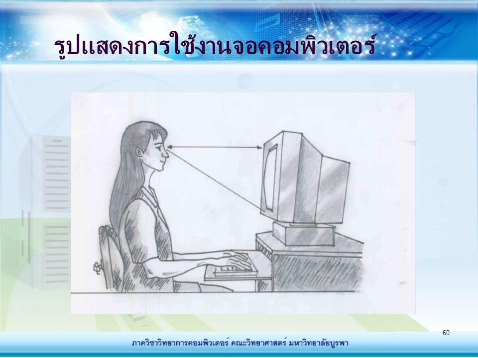 รูปแสดงการใช้งานจอคอมพิวเตอร์