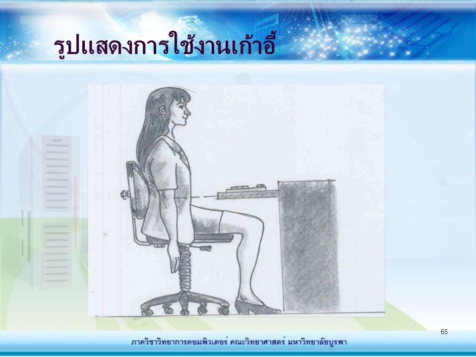รูปแสดงการใช้งานเก้าอี้