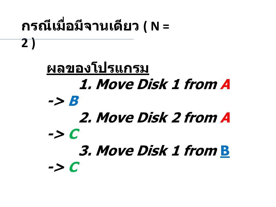กรณีเมื่อมีจานเดียว ( N = 2 )